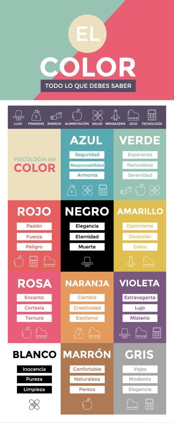 Infografía de la teoría del color aplicada al diseño de interiores
